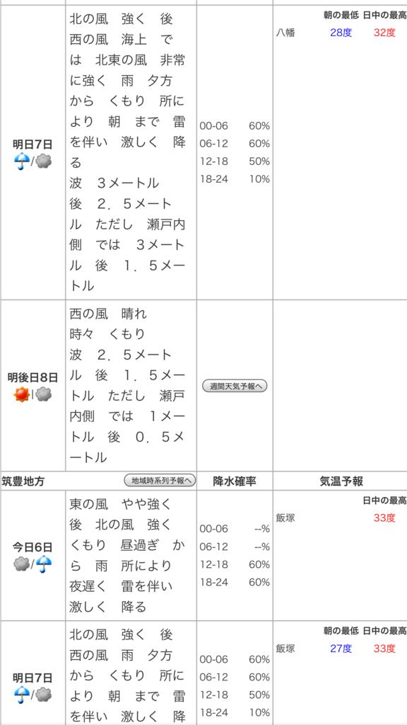 f:id:himawari928:20170806182502p:plain