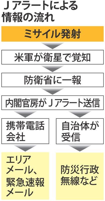 f:id:himawari928:20170830094931j:plain