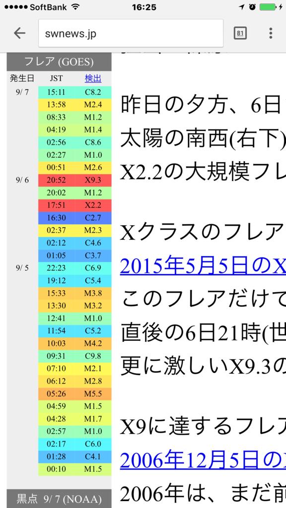 f:id:himawari928:20170908000037p:plain
