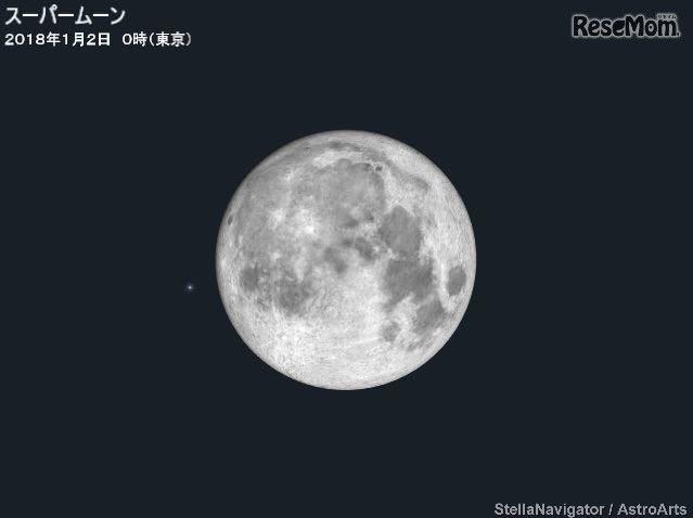 f:id:himawari928:20180102121726j:plain