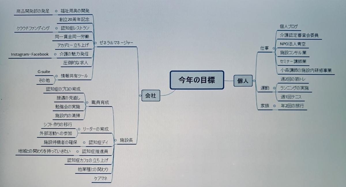 f:id:himawariasano5506:20200102225723j:plain