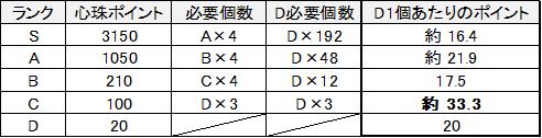 f:id:himazin_ya:20200207231922p:plain