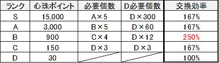 f:id:himazin_ya:20200215002339p:plain