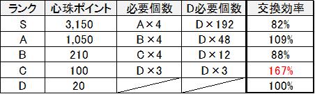 f:id:himazin_ya:20200215020730p:plain