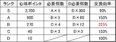 f:id:himazin_ya:20200218231849p:plain