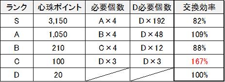 f:id:himazin_ya:20200225183827p:plain