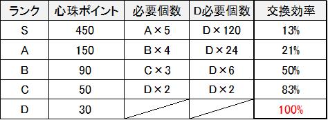 f:id:himazin_ya:20200225185934p:plain