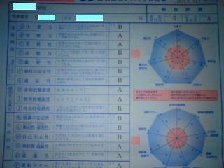 f:id:hime-xoxo:20110529120017j:image