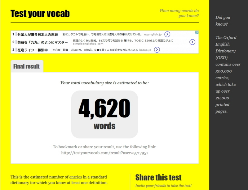 test your vocabulary語彙力診断の結果