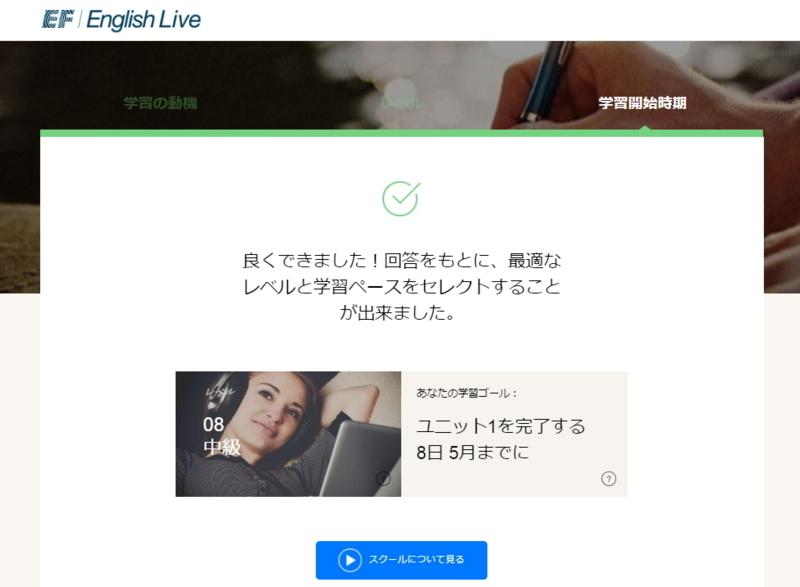 EFイングリッシュライブ英語レベル判定テスト