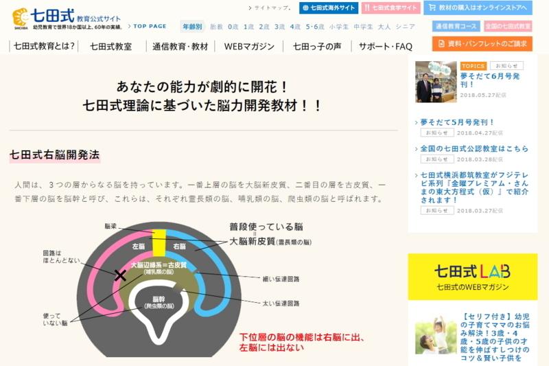 七田式右脳開発法
