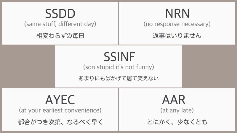 英語の略語