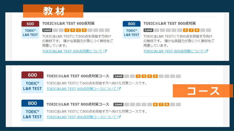 TOEIC®L&R TEST 600・800点対策コース