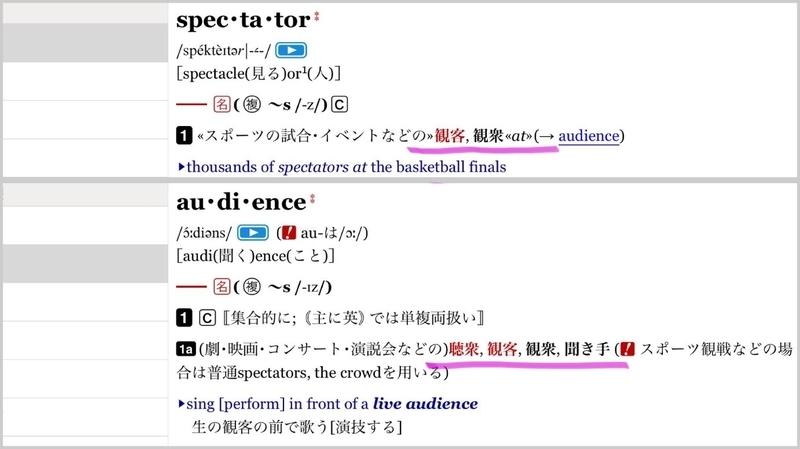 観客の英単語