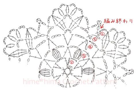 100ドイリー14枚目手書き編み図