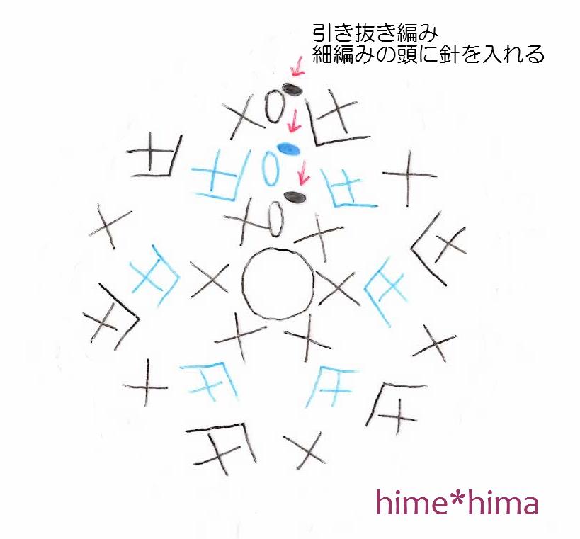f:id:himehima:20170730125010p:plain