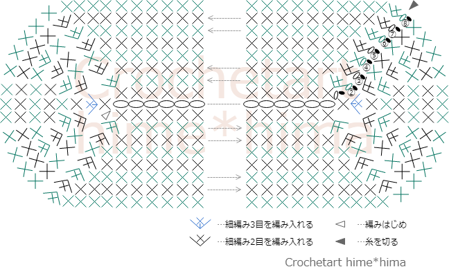f:id:himehima:20180524072004p:plain
