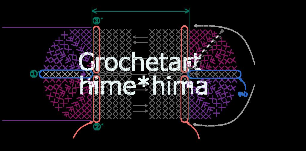f:id:himehima:20180524091600p:plain