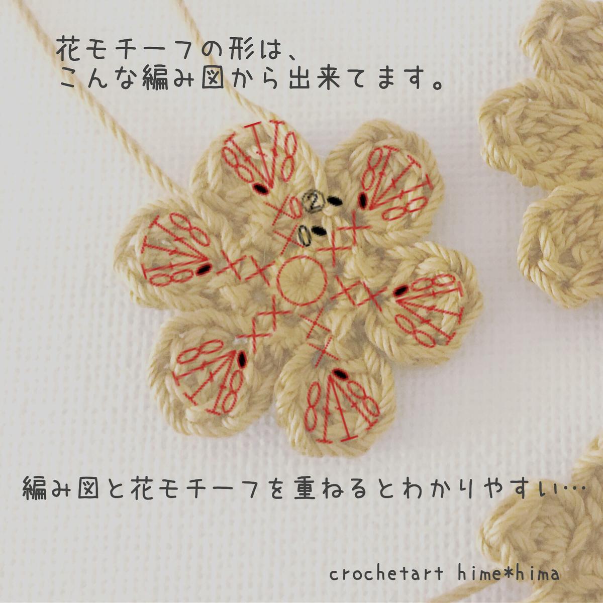 花モチーフの編み図