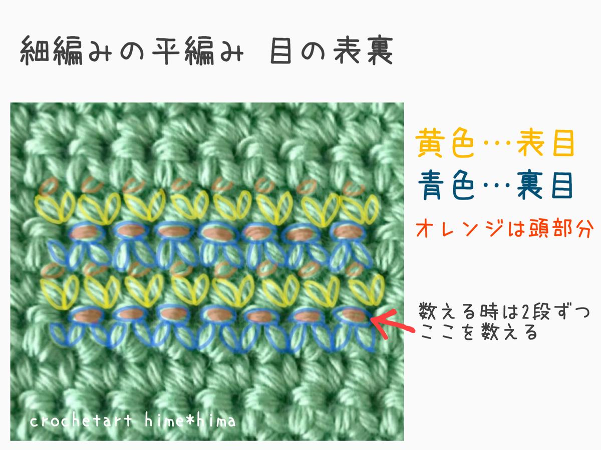 平編みの細編みの表目と裏目の数え方説明図