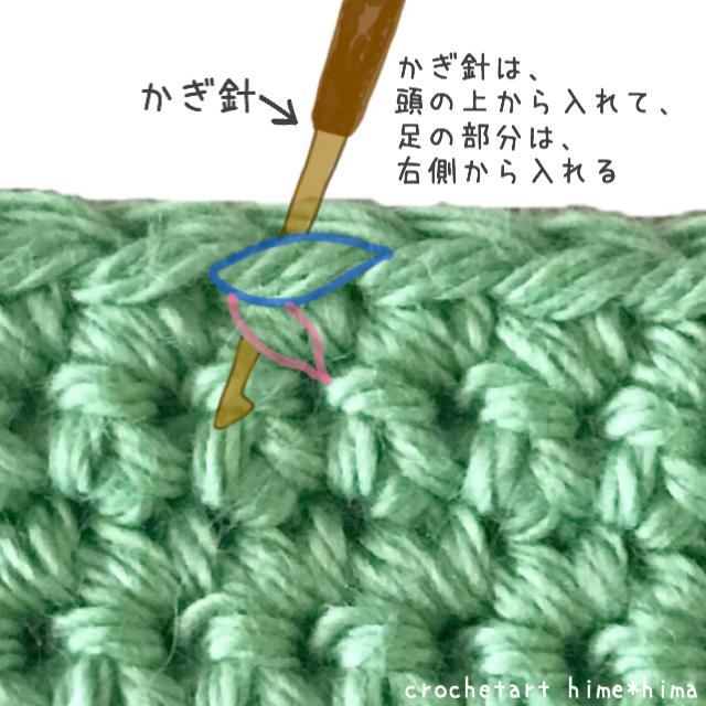 細編みの頭手前半目と足の左側の拾い方の説明図