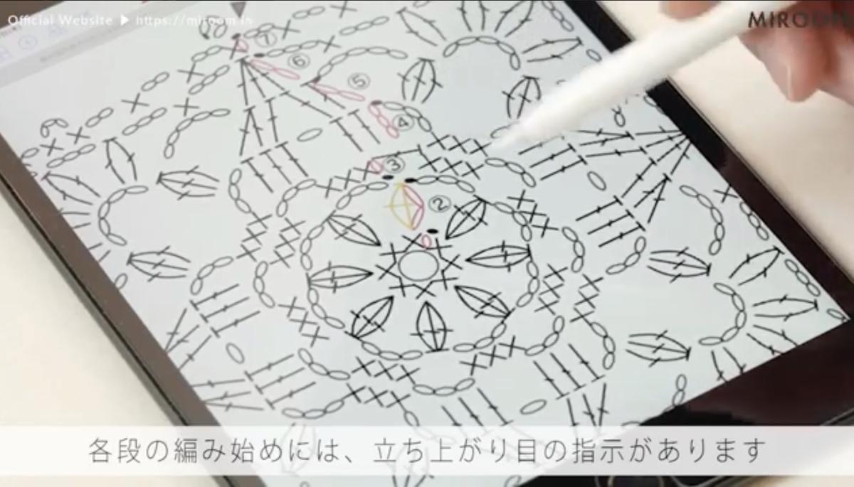 MIROOMの配信動画編み図の見方の説明部分