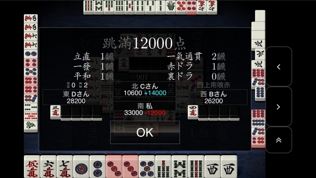 f:id:himejijo:20180505235628j:plain
