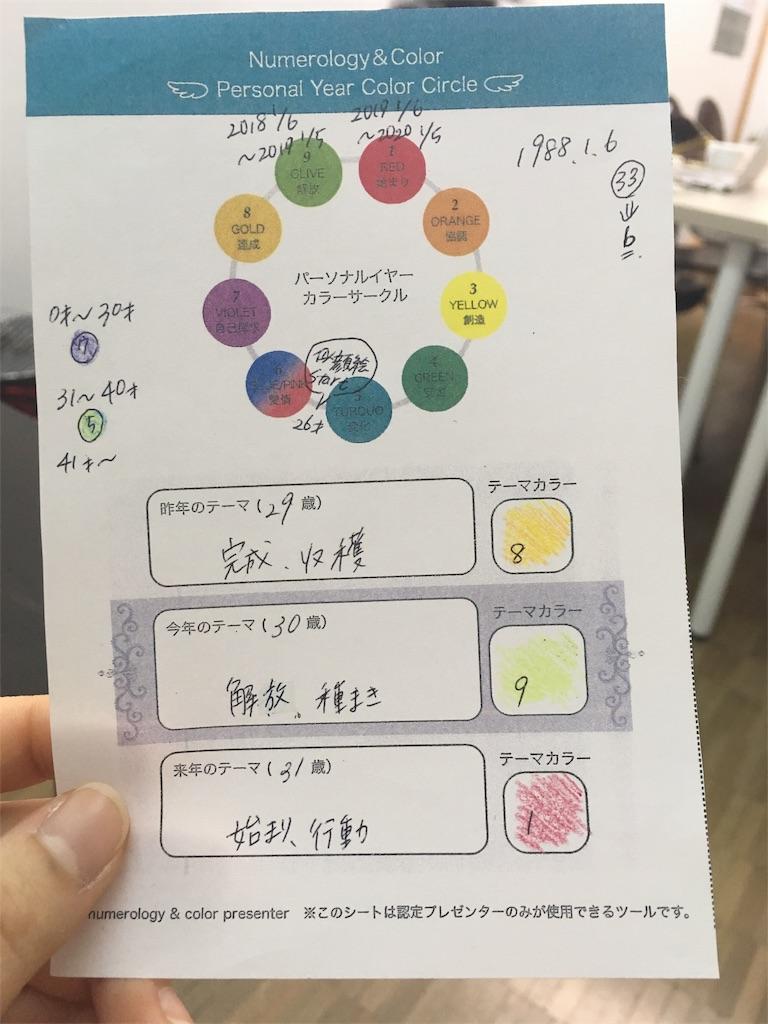 f:id:himejinousagi:20180108221808j:image