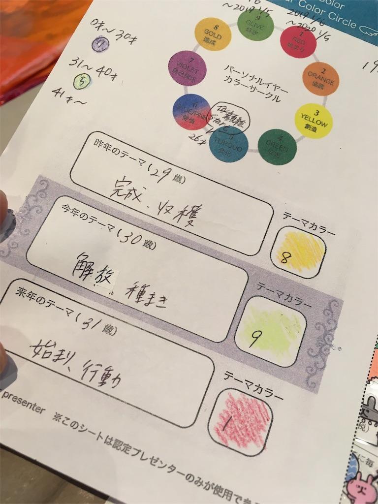 f:id:himejinousagi:20180602085412j:image