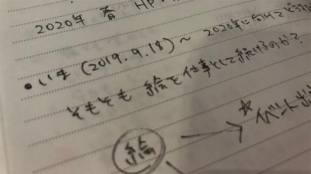 f:id:himejinousagi:20191018165911j:image