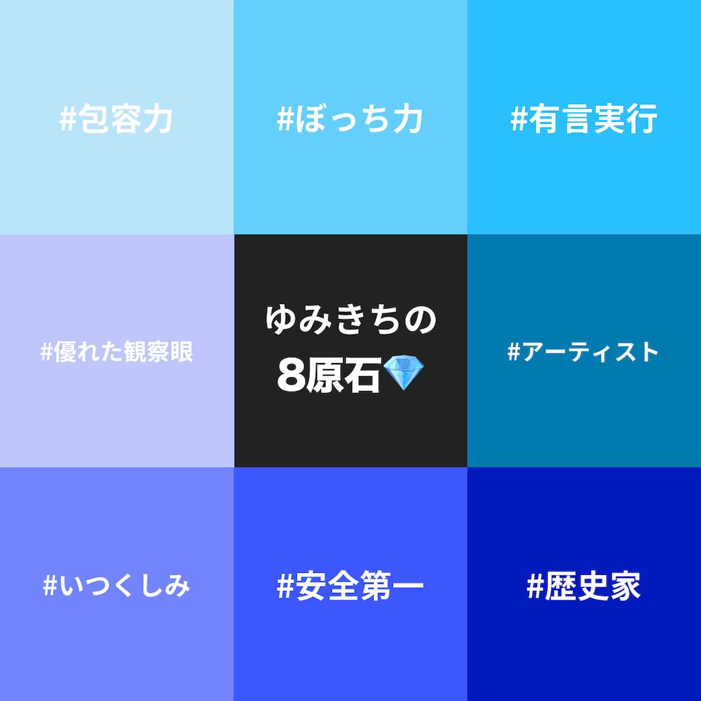 f:id:himejinousagi:20191019092944p:image