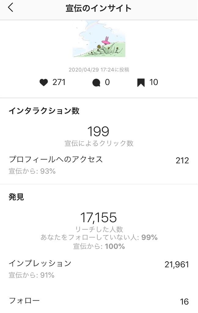 f:id:himejinousagi:20200506093531j:image