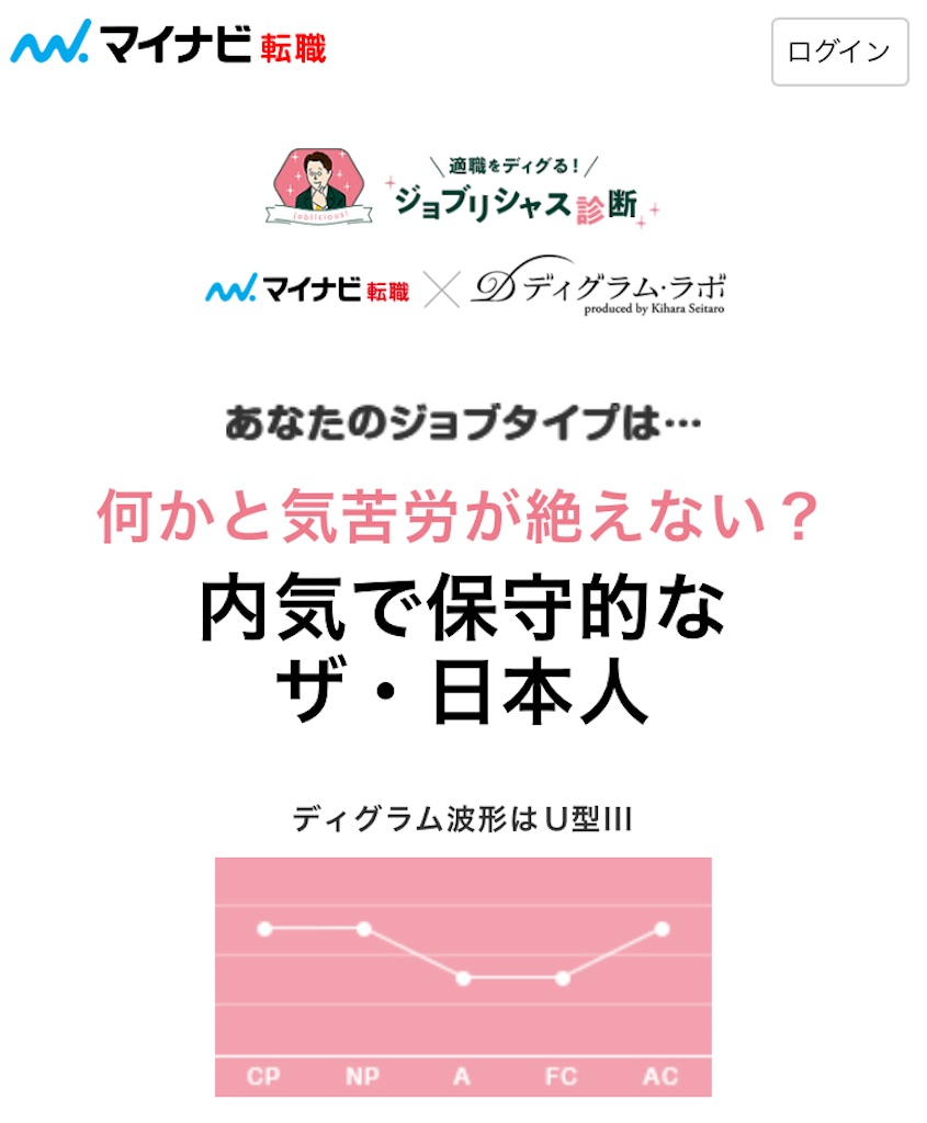 f:id:himejinousagi:20210620172841j:plain