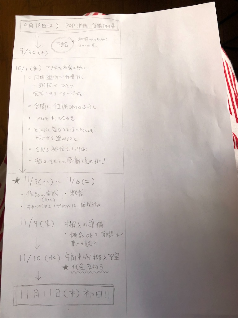 f:id:himejinousagi:20210918114438j:plain