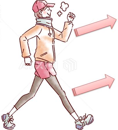 痩せる歩き方 お腹周りに効く