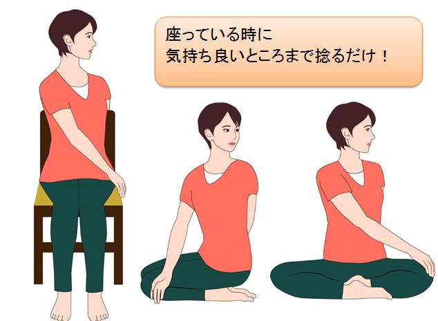 f:姿勢をよくする為、体をねじるストレッチ