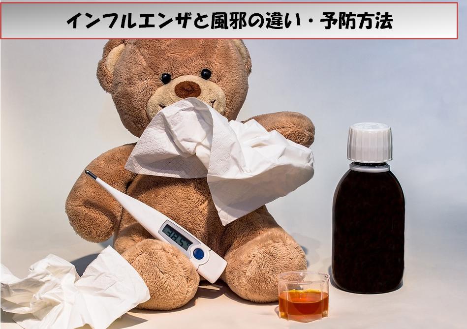 インフルエンザと風の見分け方