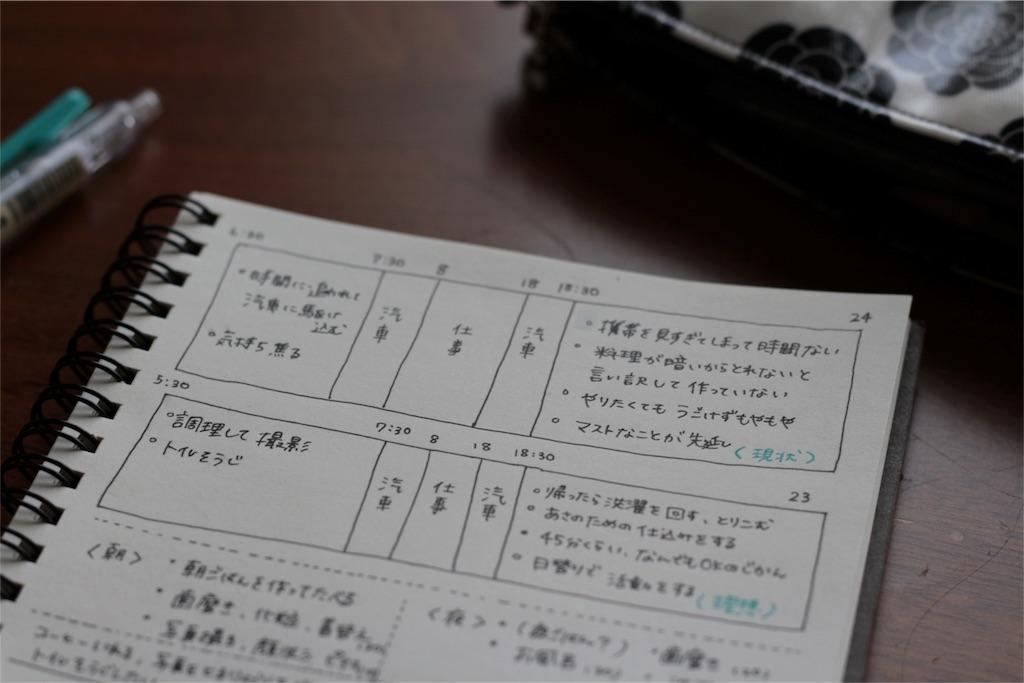 f:id:himitsukitchen:20170803230104j:image
