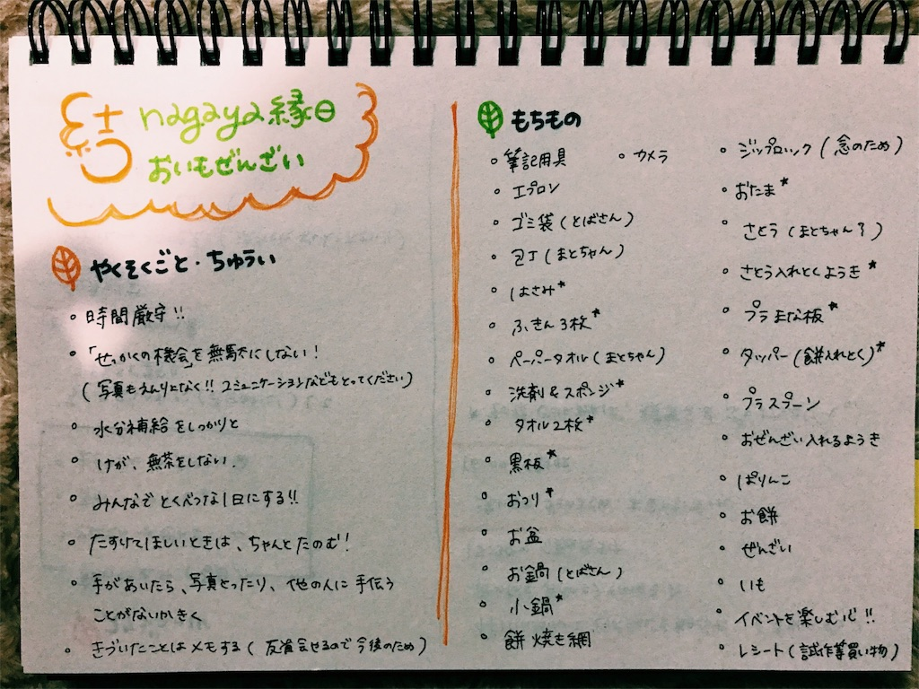 f:id:himitsukitchen:20171105195910j:image