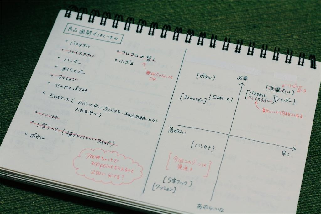 f:id:himitsukitchen:20181004001226j:image