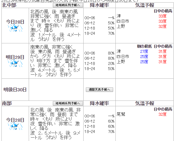 f:id:himiyoshi:20180728054054p:plain