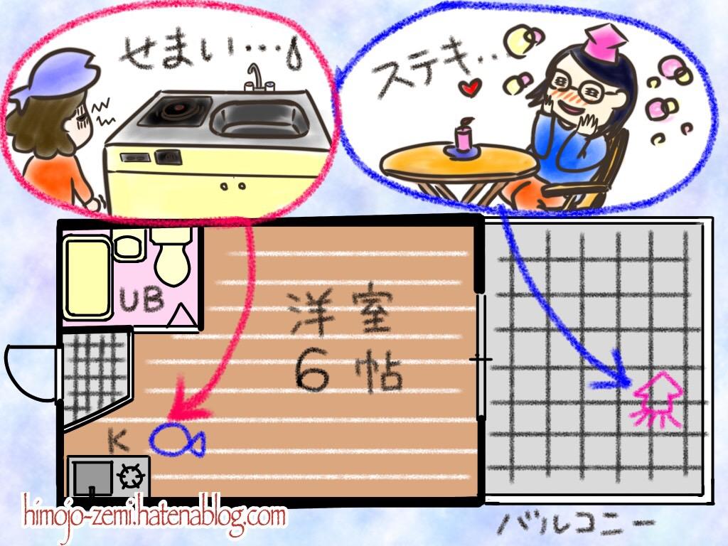 f:id:himojo_zemi:20161204141218j:plain