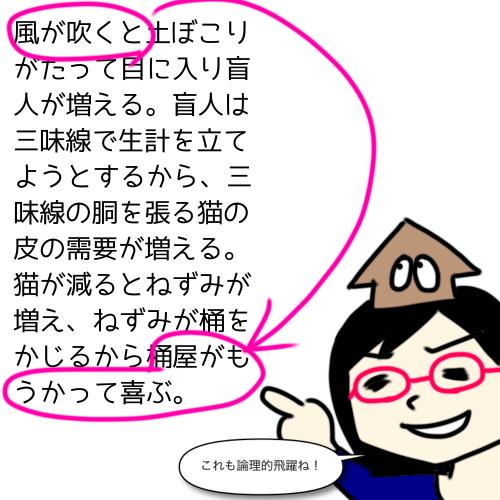f:id:himojo_zemi:20180312013808p:plain