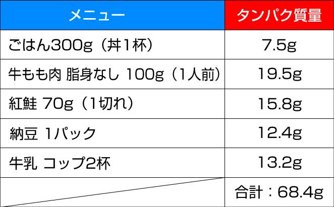 f:id:himonoyamoka:20180322235959j:plain