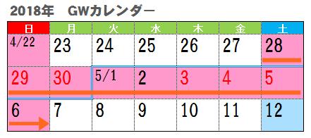 f:id:himonoyamoka:20180417091055p:plain