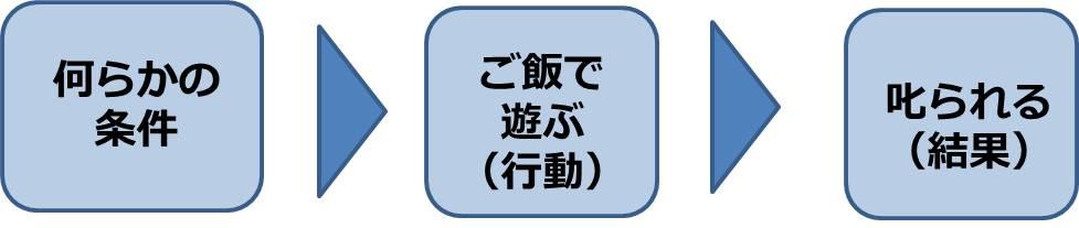 f:id:himukao:20210712063951j:plain