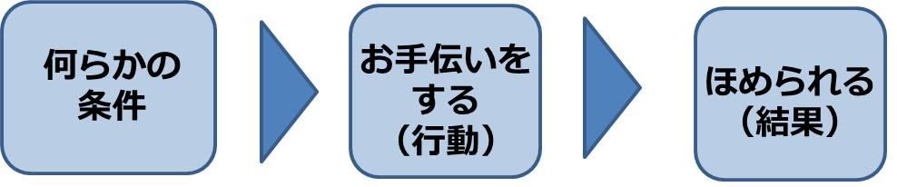 f:id:himukao:20210712064038j:plain