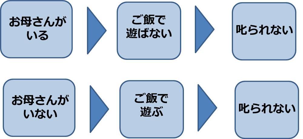 f:id:himukao:20210712064102j:plain