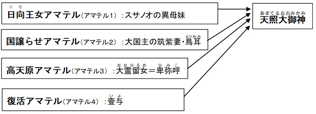 f:id:hinafkin:20200213195118p:plain