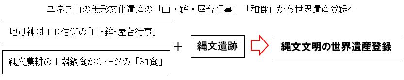 f:id:hinafkin:20201210123400j:plain